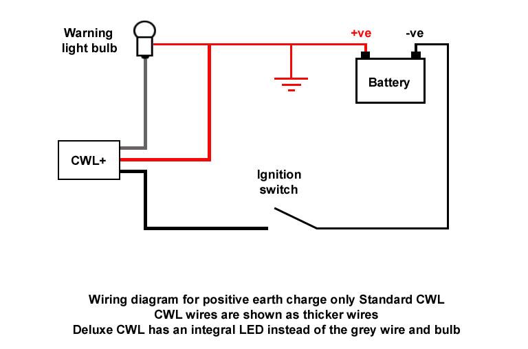 ICM.com Ignition / Alternator / Battery Warning lights, Charge MonitorsImproving Classic Motorcycles